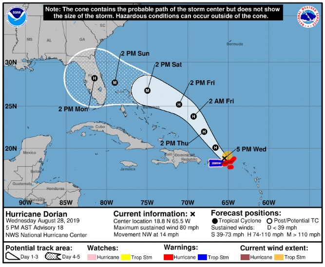 Hurricane Dorian begins to Intensify as it passes by St Thomas
